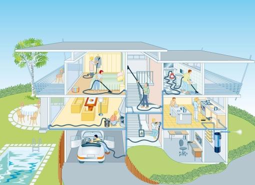 staubsaugen mensch umwelt gesundheit. Black Bedroom Furniture Sets. Home Design Ideas